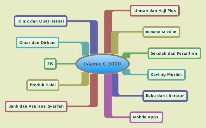 Islamic C 3000